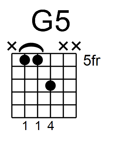 Growly Alternate G5 Power Chord Learn Rock Worship Guitar